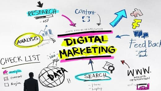 berkarir digital marketing